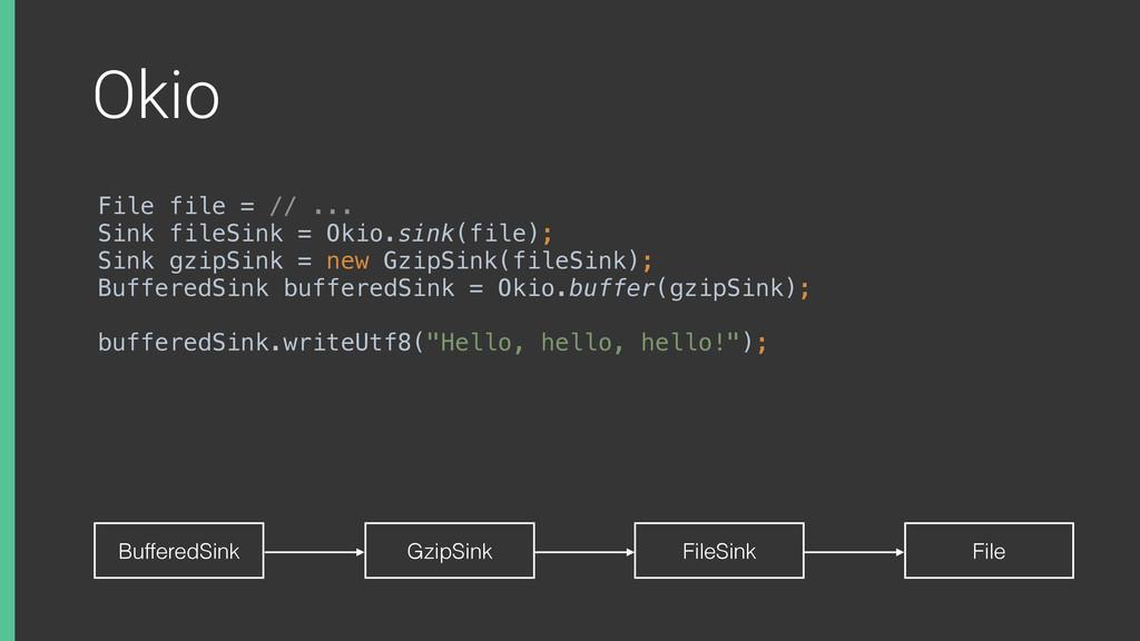 Okio File file = // ... Sink fileSink = Okio.s...