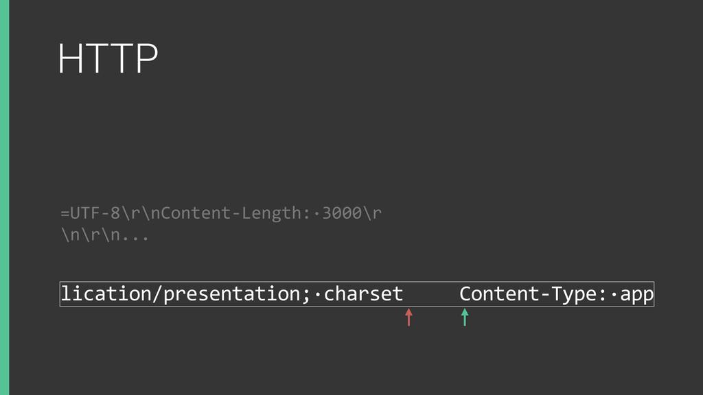 HTTP ! ! ! ! =UTF-‐8\r\nContent-‐Length:·∙300...
