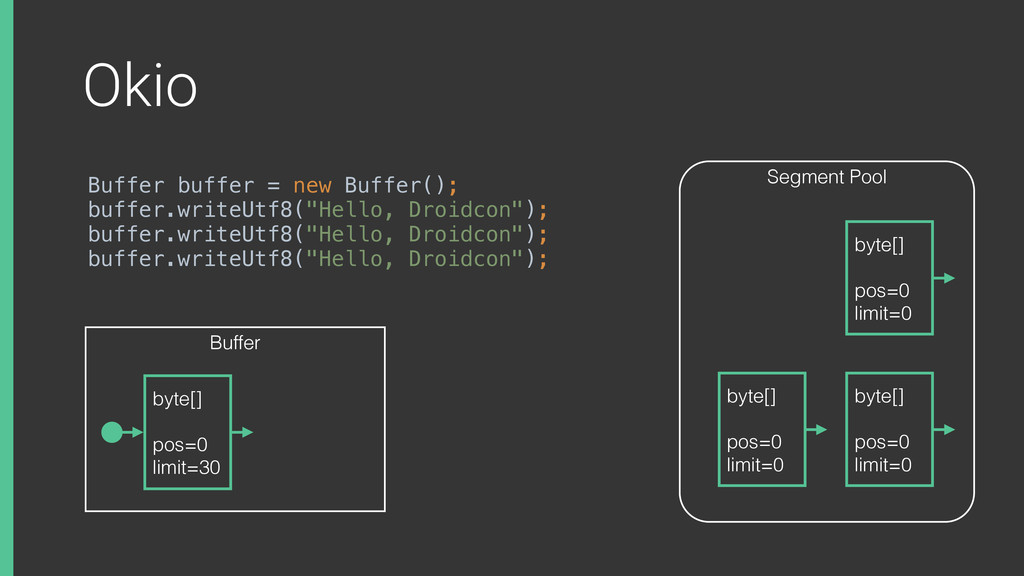 Buffer Okio Buffer buffer = new Buffer(); buffe...