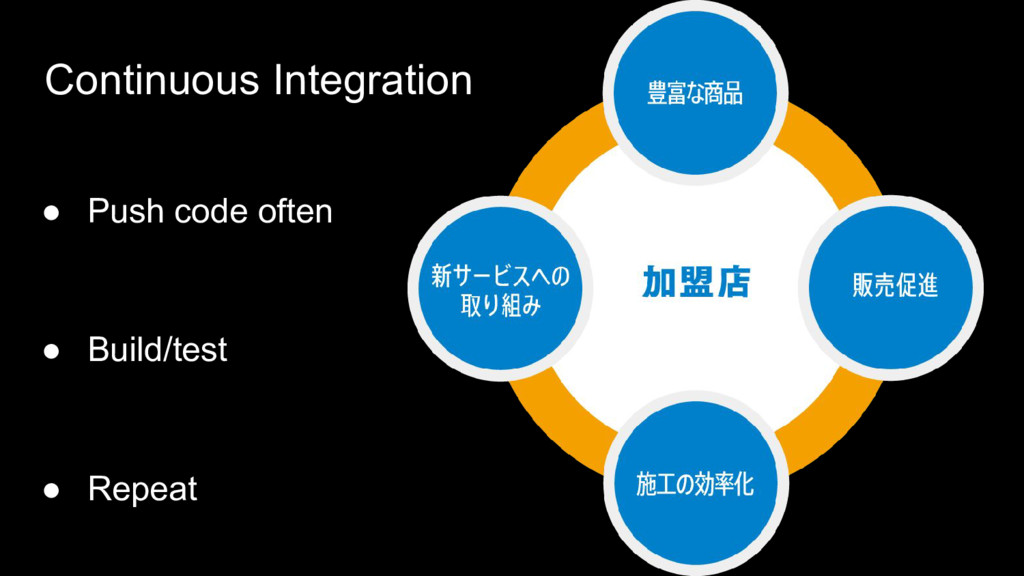 Continuous Integration ● Push code often ● Buil...