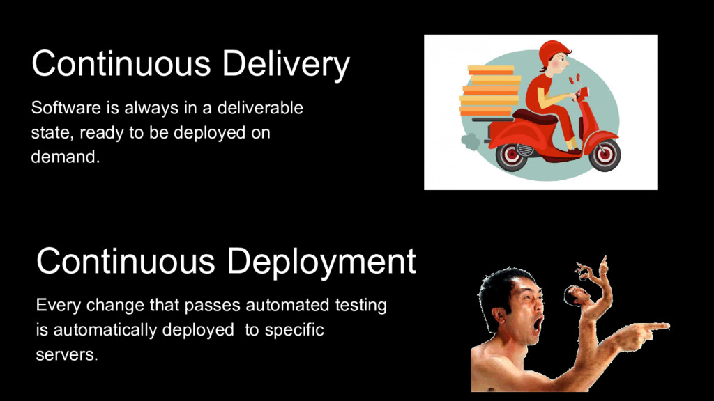 Continuous Delivery Software is always in a del...