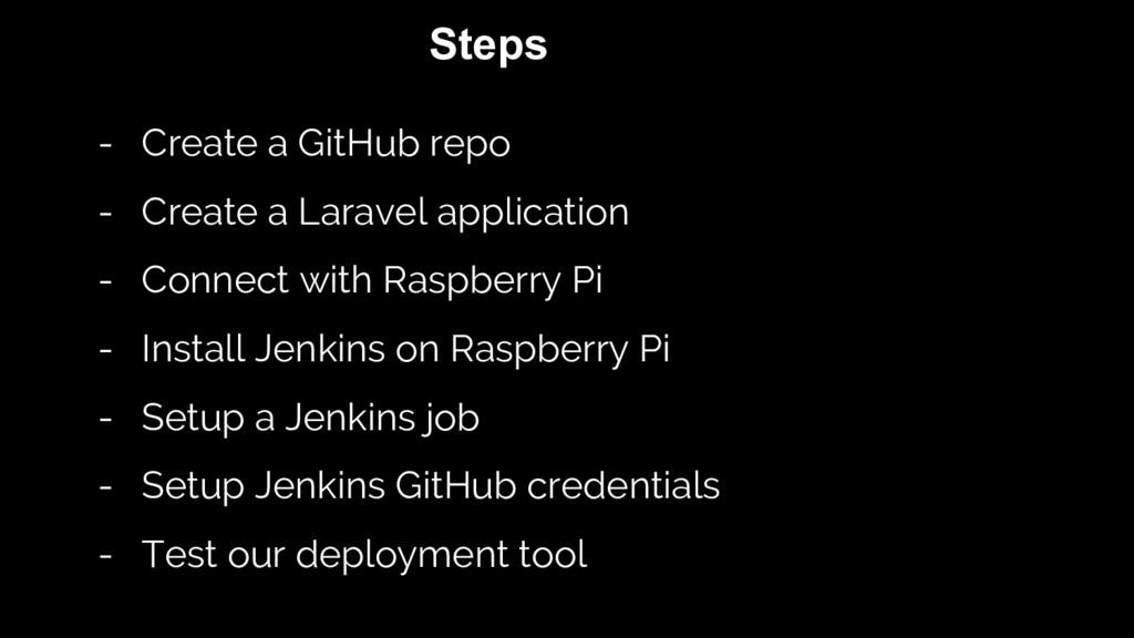 - Create a GitHub repo - Create a Laravel appli...