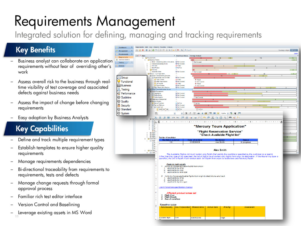 11 Integrated solution for defining, managing a...