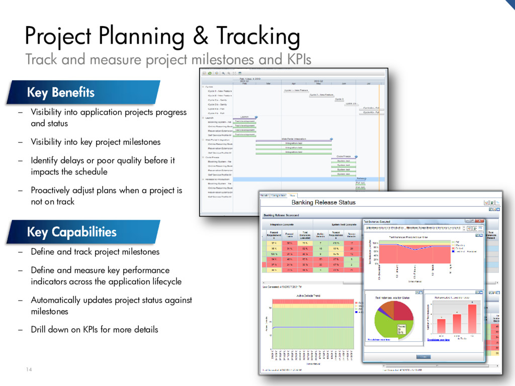 14 Track and measure project milestones and KPI...