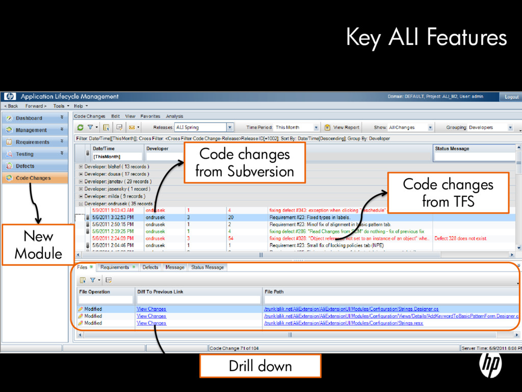 Key ALI Features Code changes from Subversion C...
