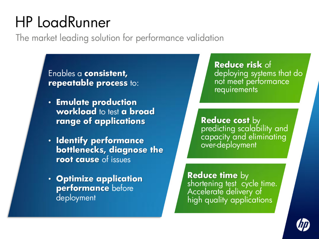 The market leading solution for performance val...