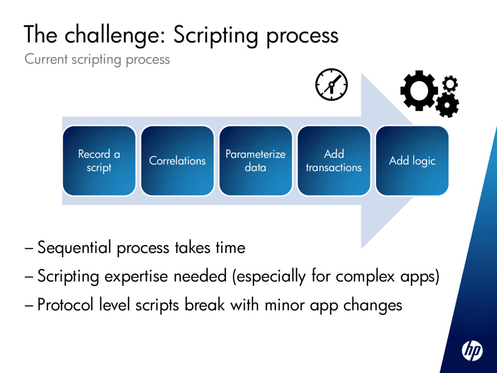 – Sequential process takes time – Scripting exp...
