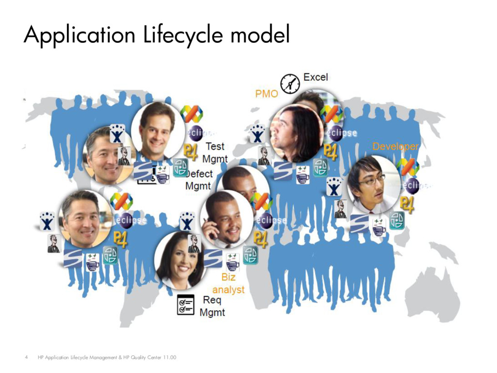 4 HP Application Lifecycle Management & HP Qual...