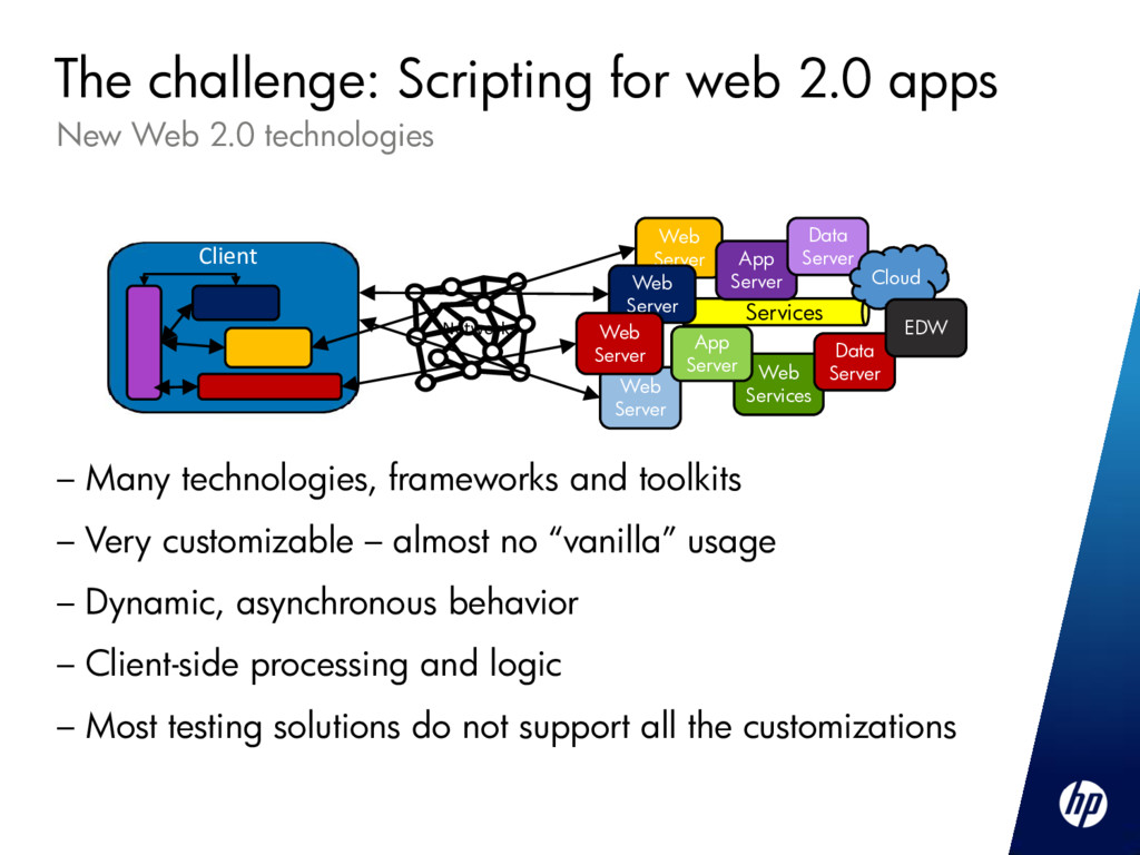 – Many technologies, frameworks and toolkits – ...