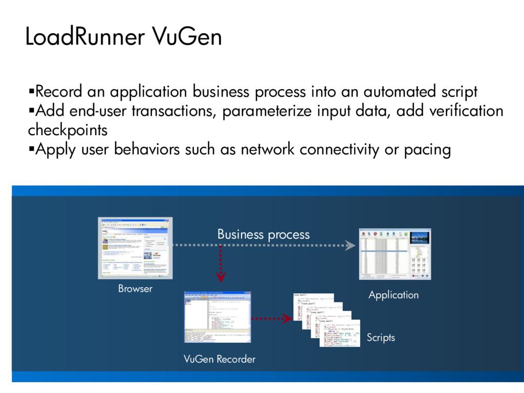 LoadRunner VuGen Record an application busines...