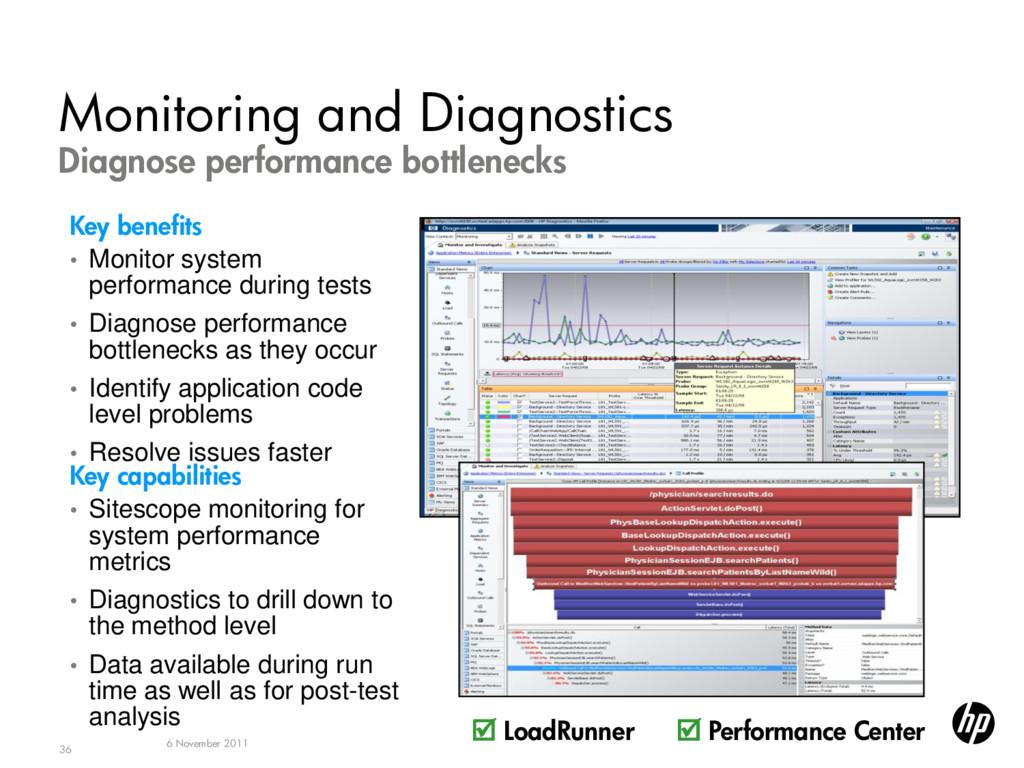Diagnose performance bottlenecks Key benefits •...