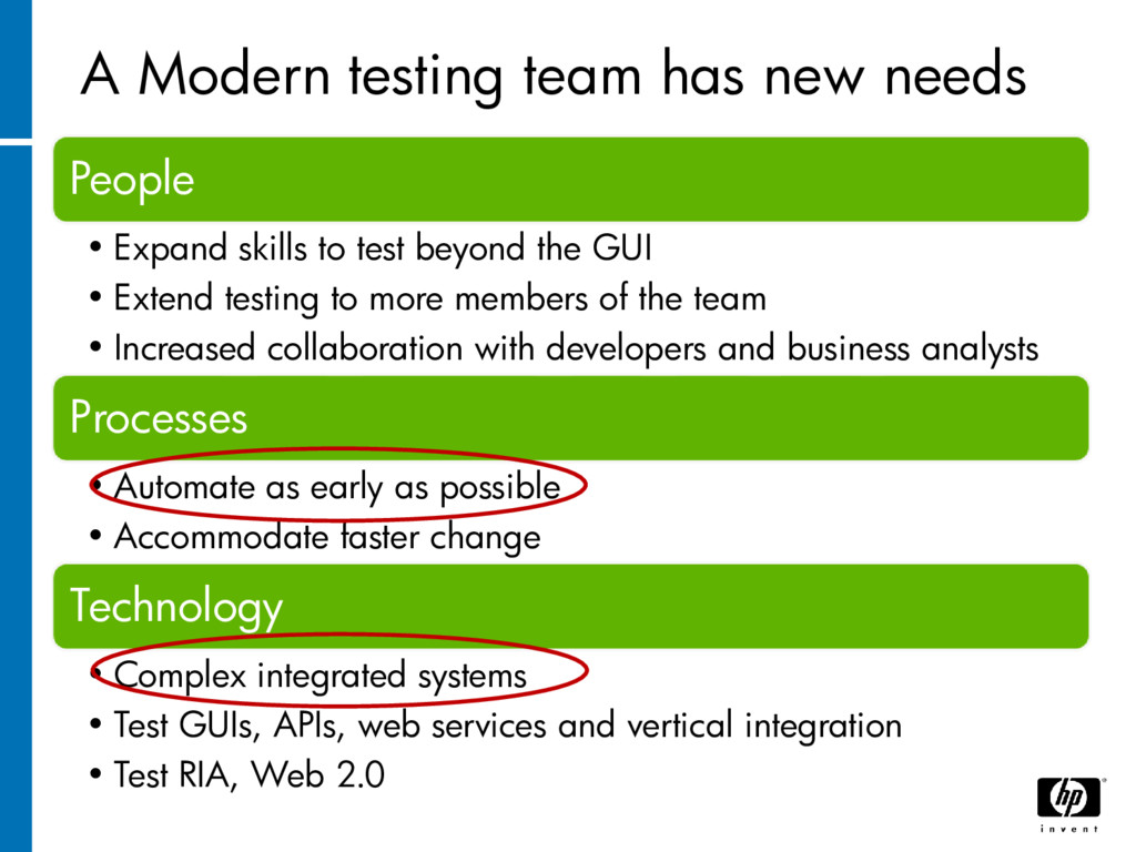 A Modern testing team has new needs People • Ex...