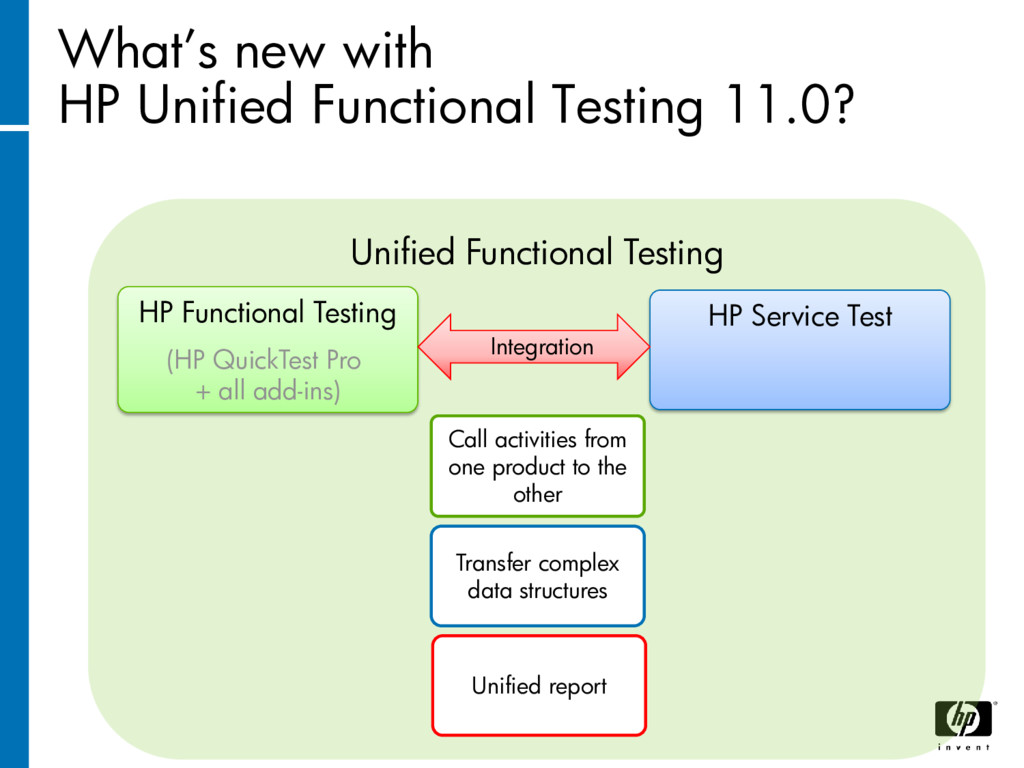 Unified Functional Testing HP Service Test HP F...