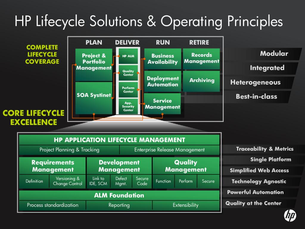 Traceability & Metrics Single Platform Simplifi...