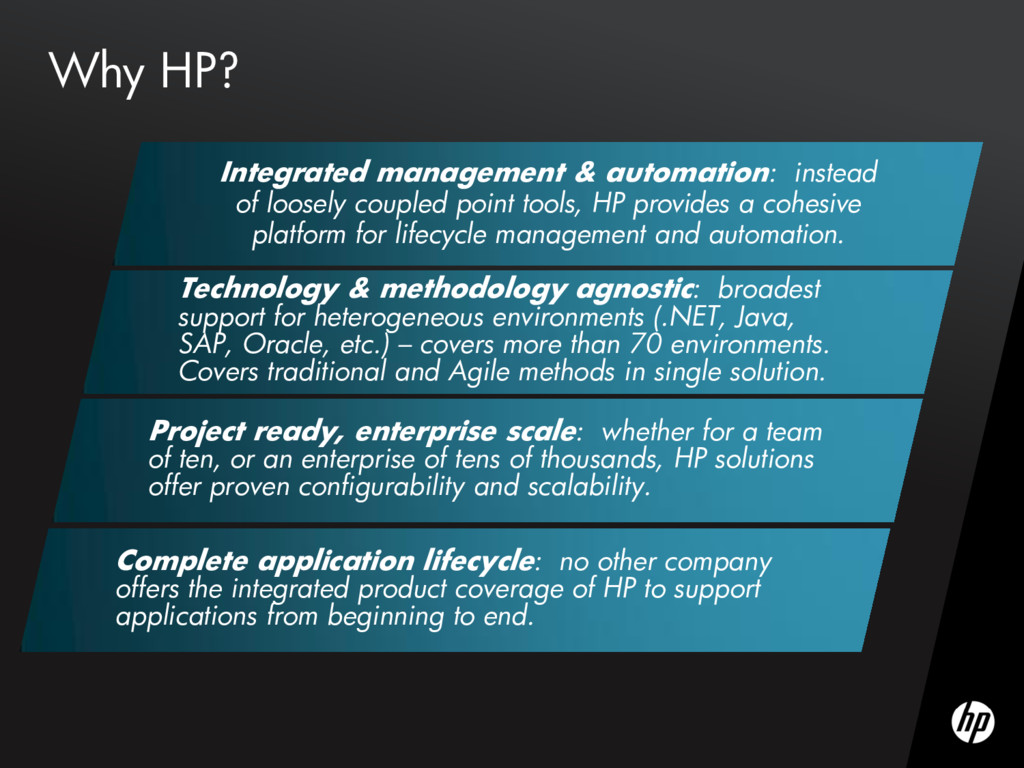 Why HP? Integrated management & automation: ins...