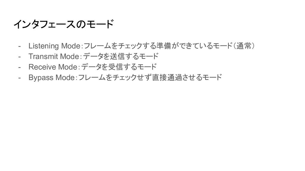 インタフェースのモード - Listening Mode:フレームをチェックする準備ができてい...