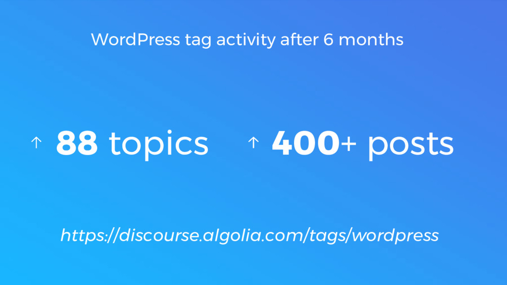 https://discourse.algolia.com/tags/wordpress 88...