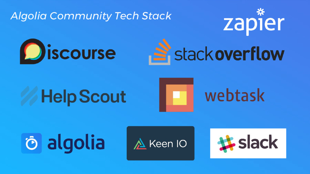 Algolia Community Tech Stack