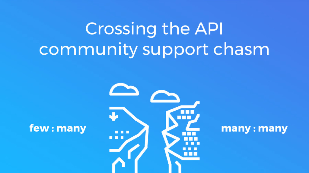 Crossing the API community support chasm few : ...