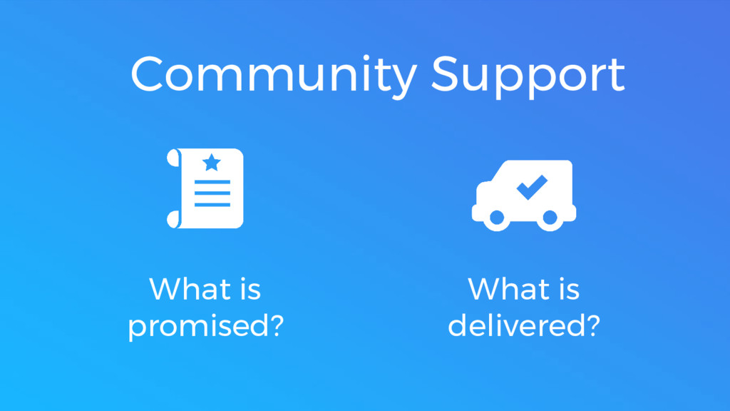 What is delivered? Community Support What is pr...