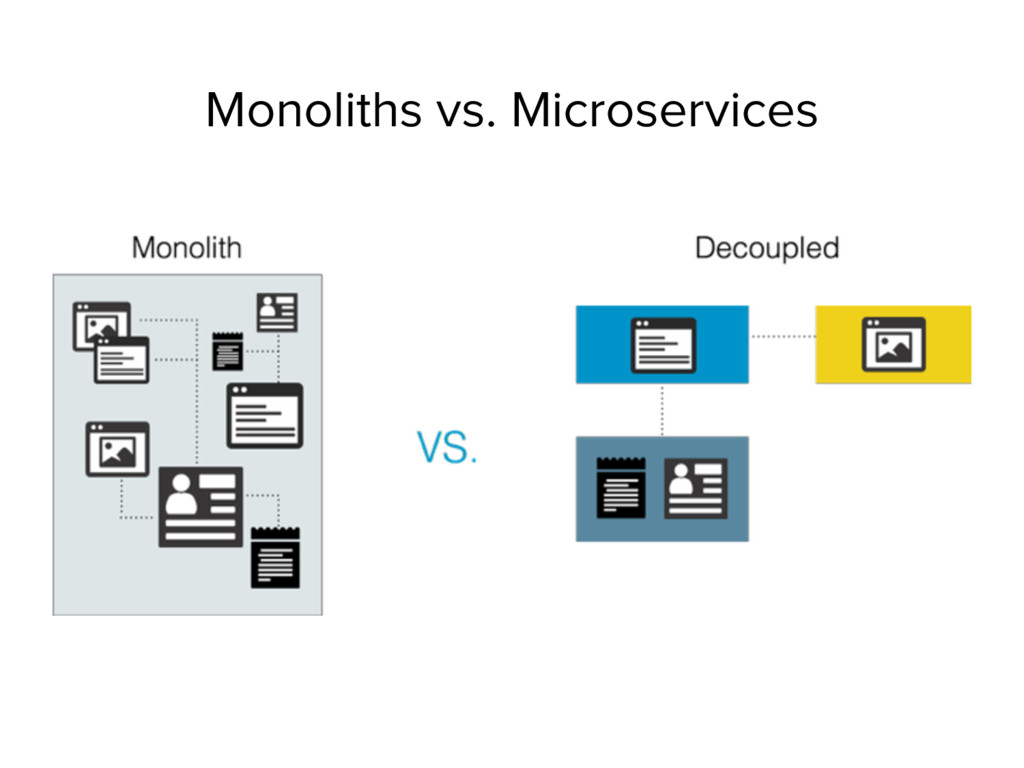 Monoliths vs. Microservices