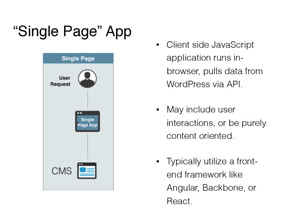 """Single Page"" App • Client side JavaScript appl..."