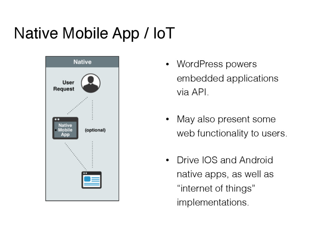 Native Mobile App / IoT • WordPress powers embe...