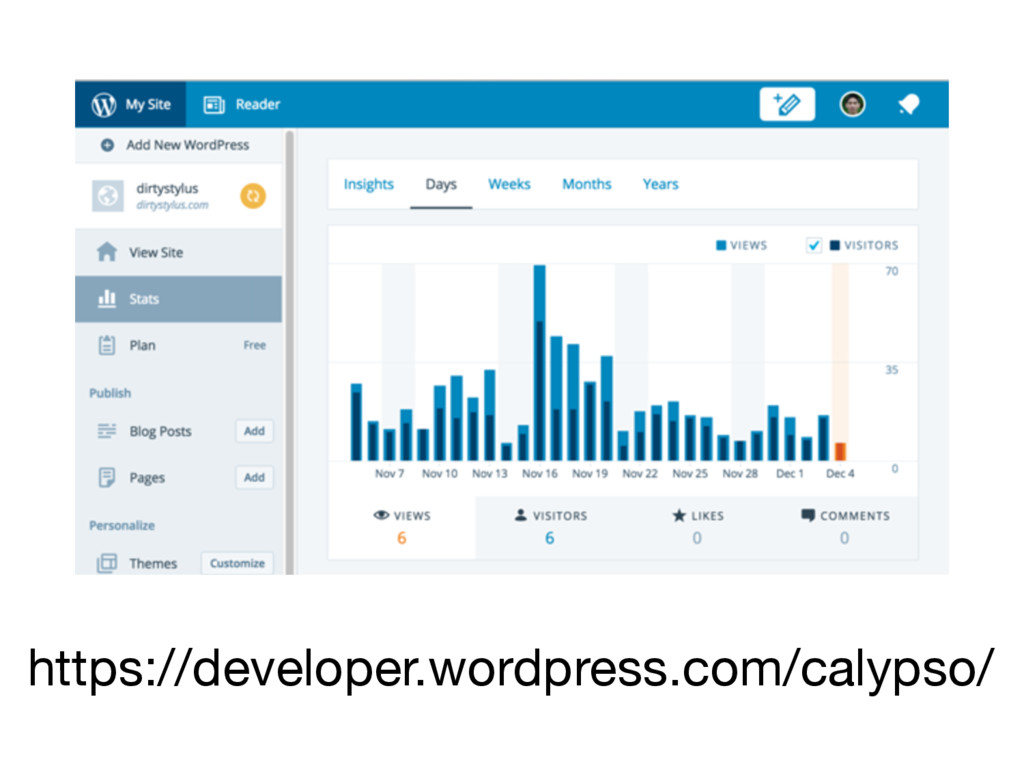 https://developer.wordpress.com/calypso/