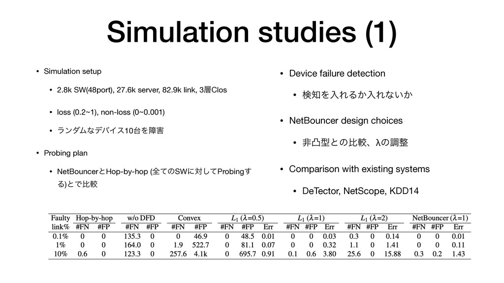 Simulation studies (1) • Simulation setup  • 2....
