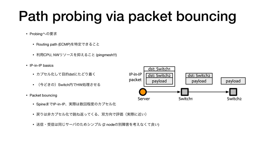 Path probing via packet bouncing • Probing΁ͷཁٻ ...