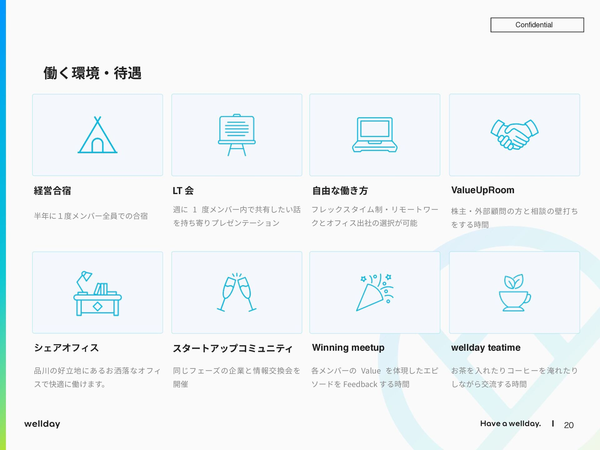 04 Potential for growth 成⻑の可能性 20