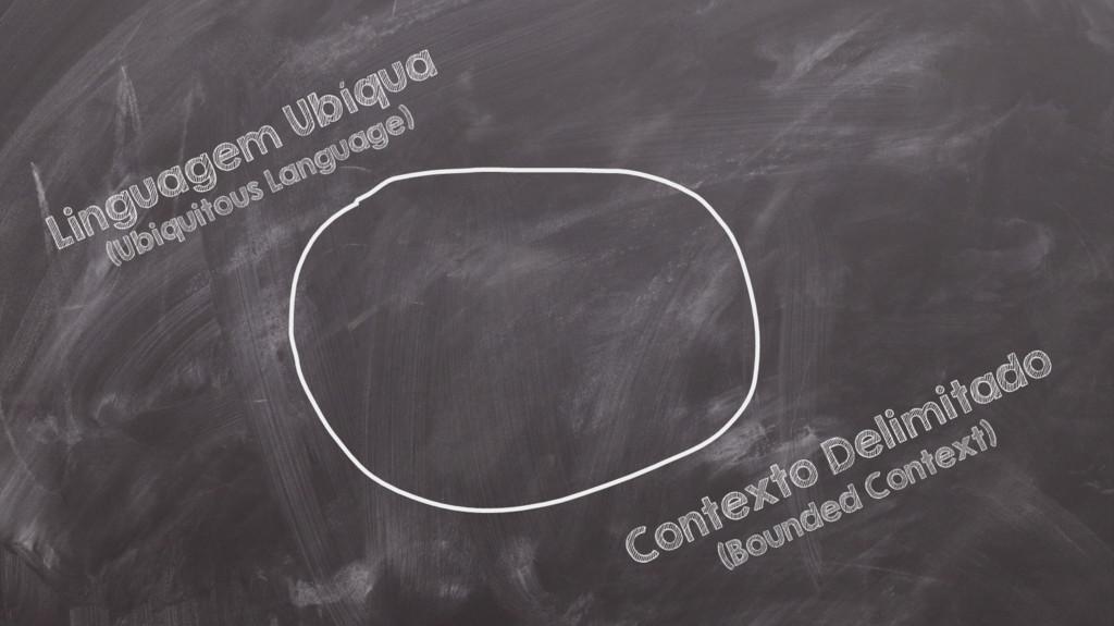 Contexto Delimitado (Bounded Context) Linguagem...
