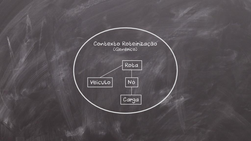 Rota Veículo Carga Nó Contexto Roteirização (Ge...
