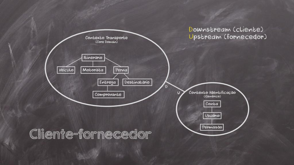 Cliente-fornecedor Downstream (cliente) Upstrea...