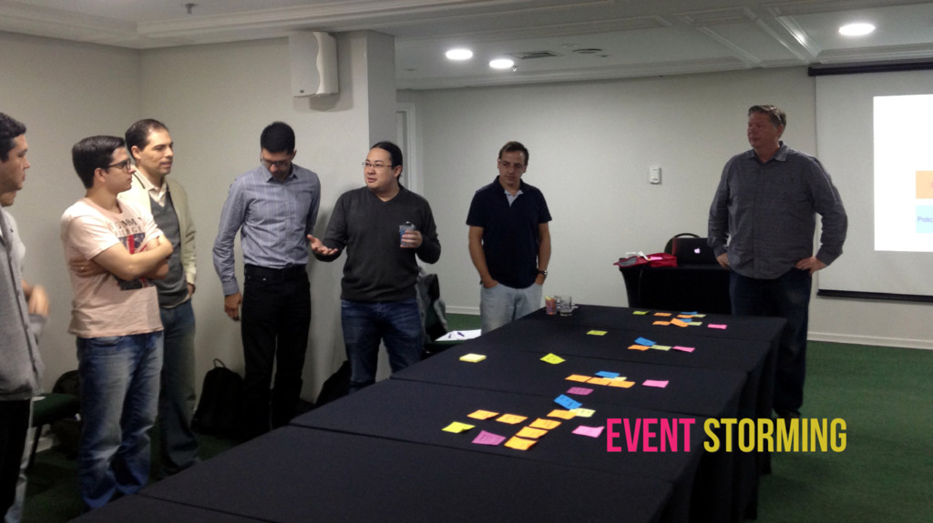 Event Storming Event Storming
