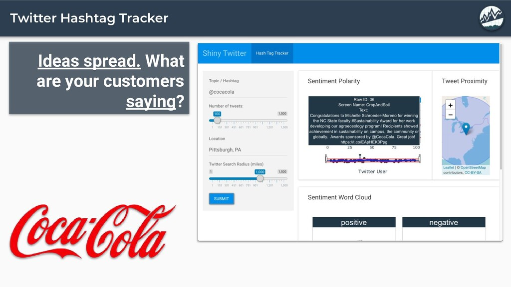 Twitter Hashtag Tracker Ideas spread. What are ...