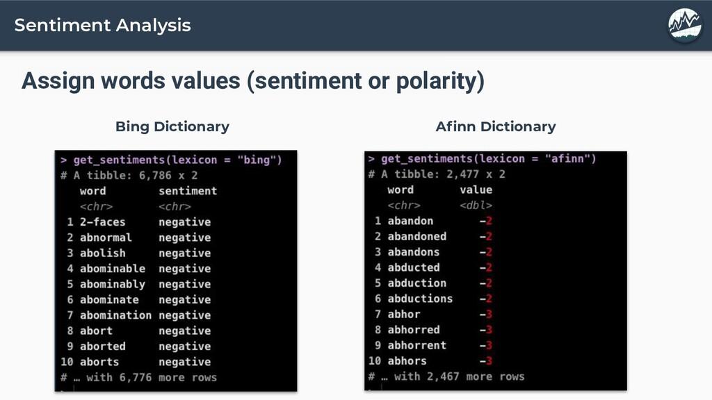 Sentiment Analysis Bing Dictionary Afinn Diction...