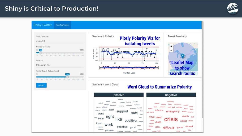 Shiny is Critical to Production! Leaflet Map to ...