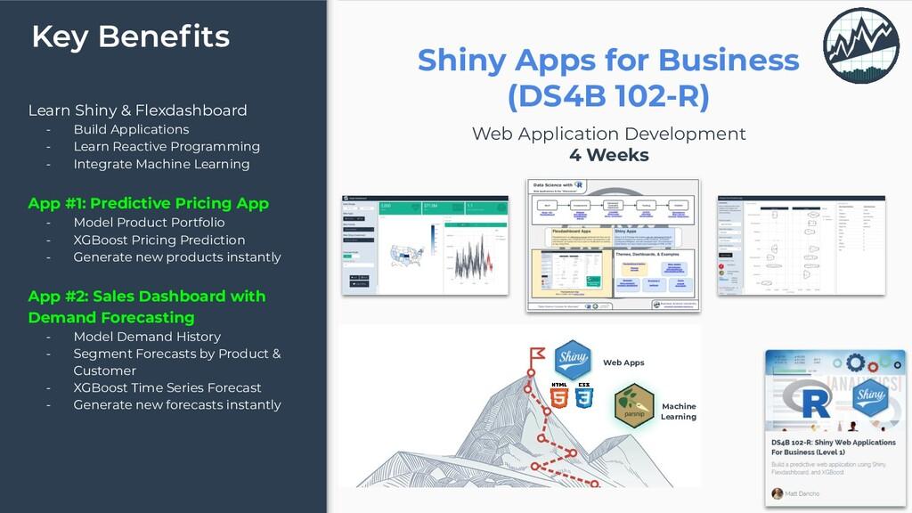 Key Benefits Learn Shiny & Flexdashboard - Build...