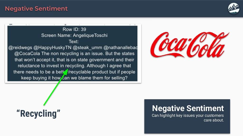 Negative Sentiment Negative Sentiment Can highl...