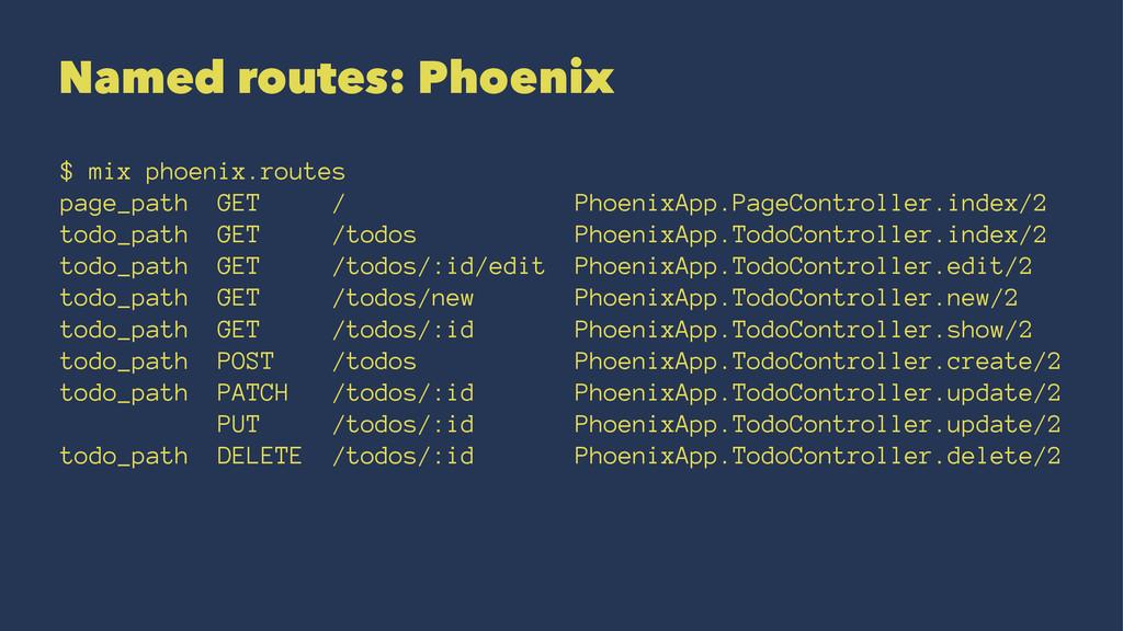 Named routes: Phoenix $ mix phoenix.routes page...