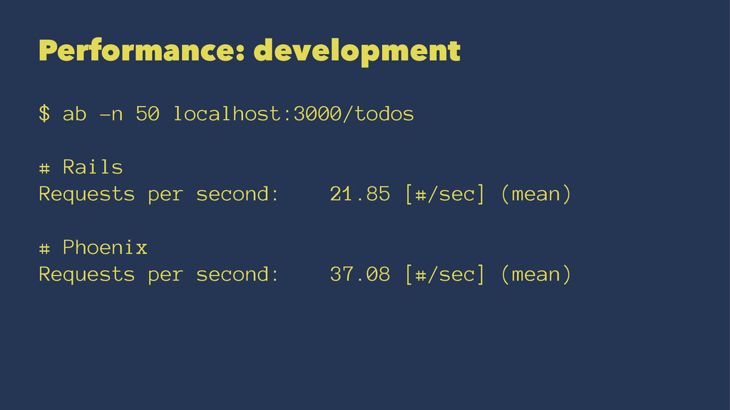Performance: development $ ab -n 50 localhost:3...