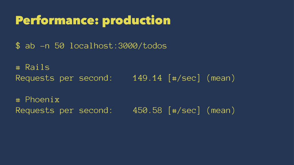 Performance: production $ ab -n 50 localhost:30...