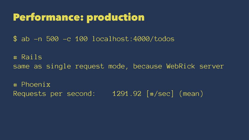 Performance: production $ ab -n 500 -c 100 loca...
