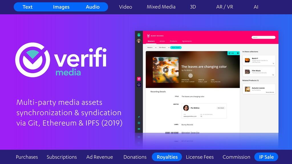 Multi-party media assets synchronization & synd...
