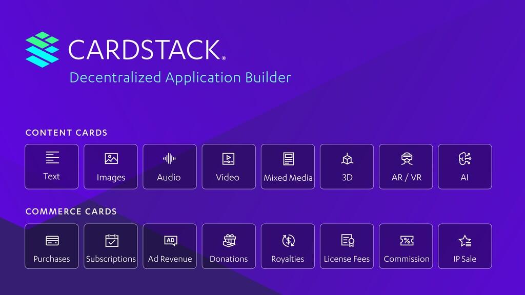 Images Audio Video Mixed Media AI Text 3D AR / ...