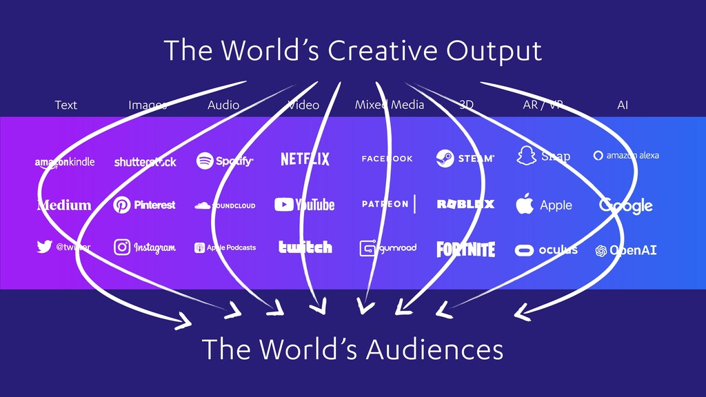 @twitter Snap Apple The World's Creative Output...