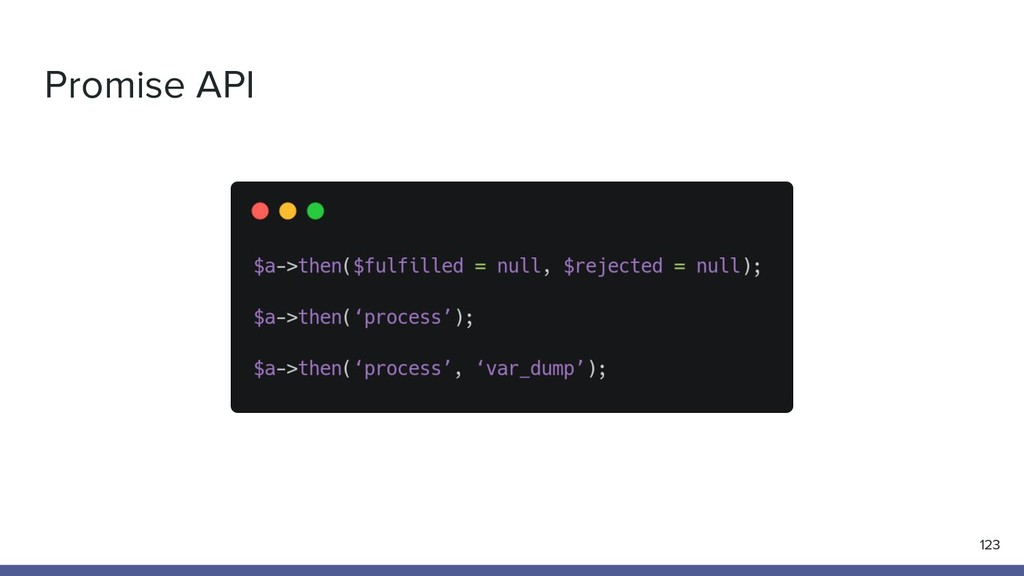 Promise API 123