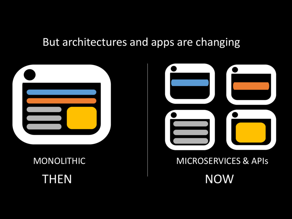 But architectures and apps are changing THEN MO...