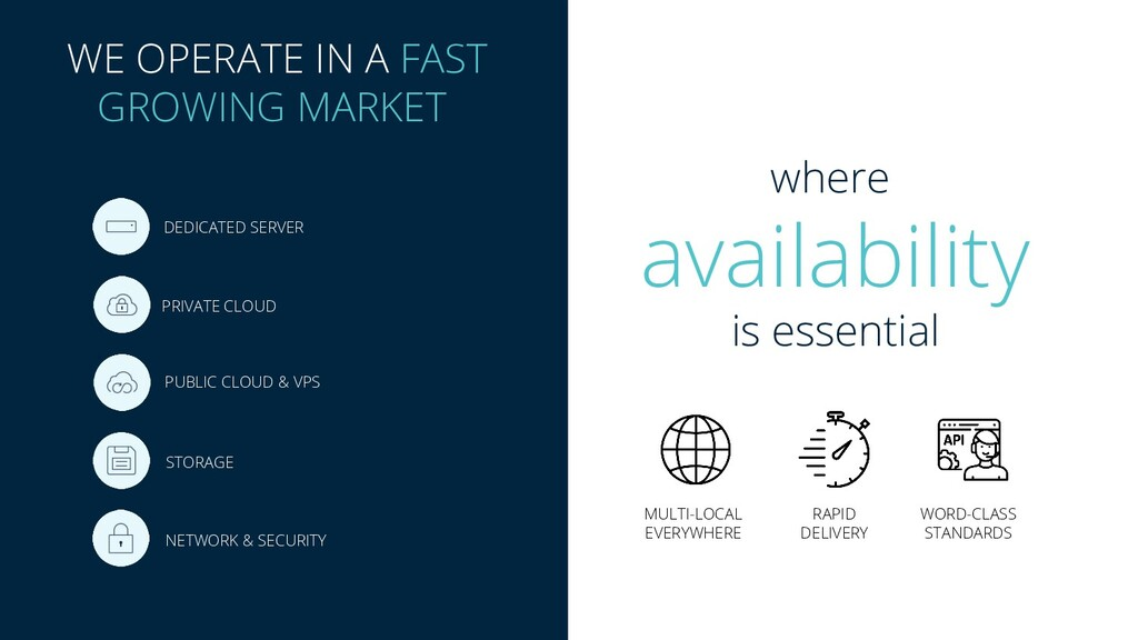 WE OPERATE IN A FAST GROWING MARKET where avail...